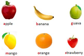 Correct ABC Order