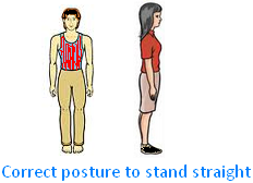 Correct Posture to Stand Straight