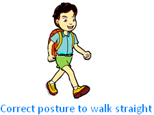 Correct Posture to Walk Straight