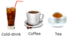 Different Drinks