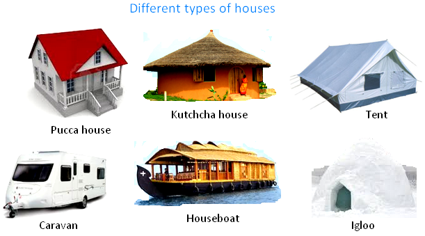 A house pucca house kutchcha house tent caravan for Different kinds of homes
