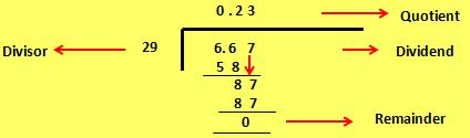 Division of a Decimal by a Decimal