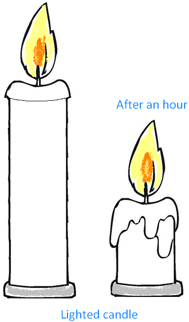 Light a Candle and then See after an Hour