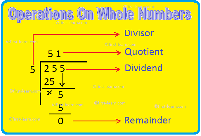 operations-on-whole-numbers