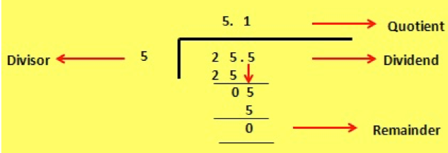 Problems on Division of Decimal Fractions