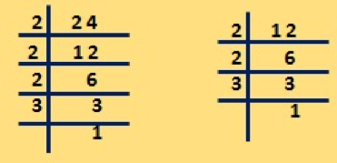 To find Highest Common Factor by using Prime Factorization Method