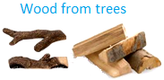 Wood from Trees