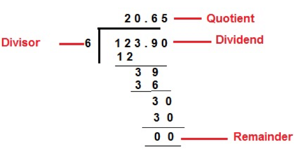 Word Problems on Decimals