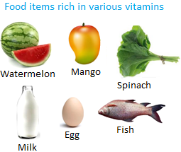Food items Rich in Various Vitamins