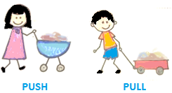 Force - Push or Pull