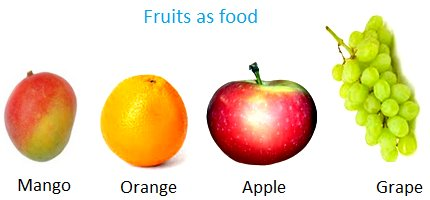 Fruits as Food