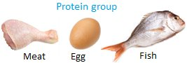 Protein Group