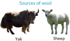 Sources of Wool